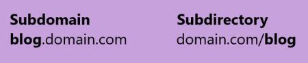 Blog Subdomain vs. Subfolder